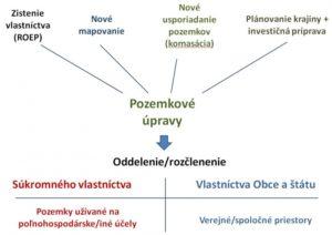 http://www.gkul.sk/sites/default/files/styles/obrazok_v_texte/public/obsah_pu2.jpg?itok=s1fPE4Pj